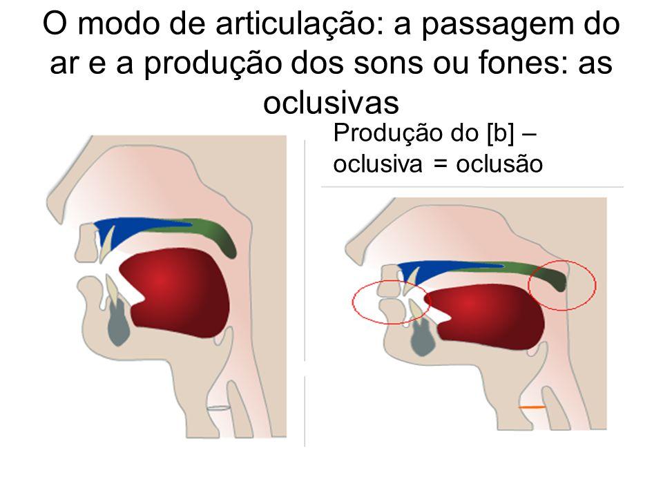 [š] - Parte média da língua (ativo) + palato duro (passivo) = Palatal [tš] - Parte anterior da língua (ativo) + alvéolo (passivo) + parte média do palato duro (passivo) = Alveopalatal [f] - Parte posterior da língua (ativo) + dentes incisivos superiores (passivos) = Labiodental [h] - ( final de sílaba) Articulador é a glote = Glotal