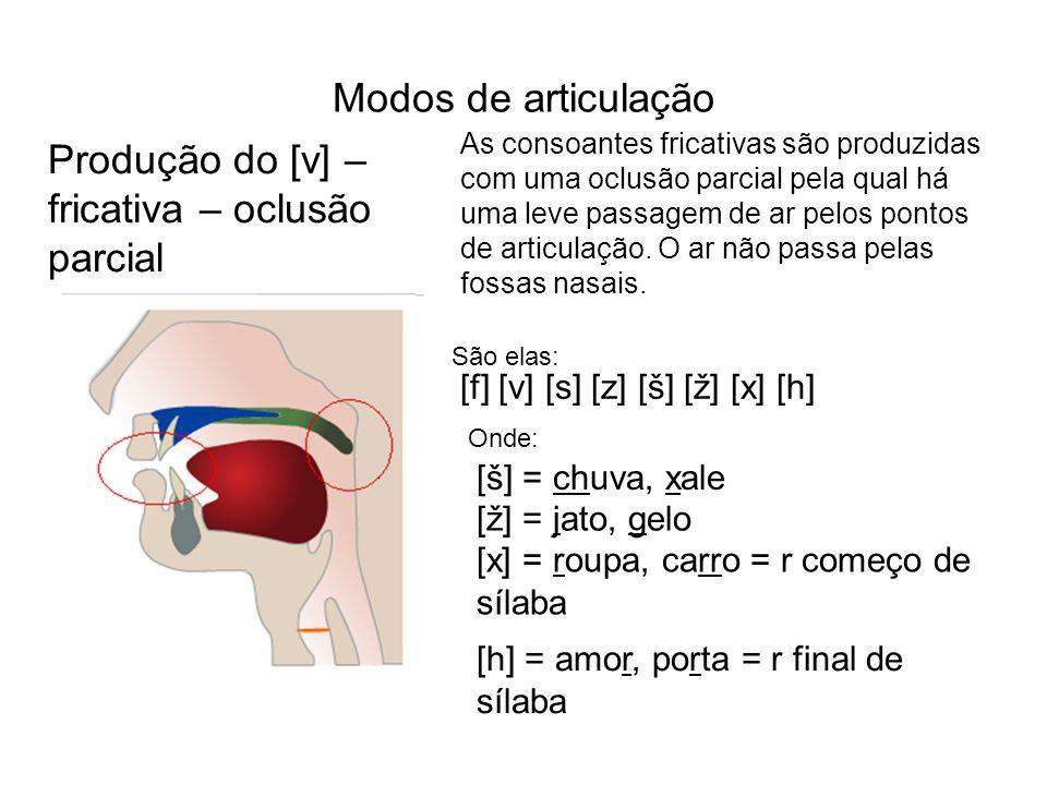 Modos de articulação Produção do [v] – fricativa – oclusão parcial As consoantes fricativas são produzidas com uma oclusão parcial pela qual há uma le