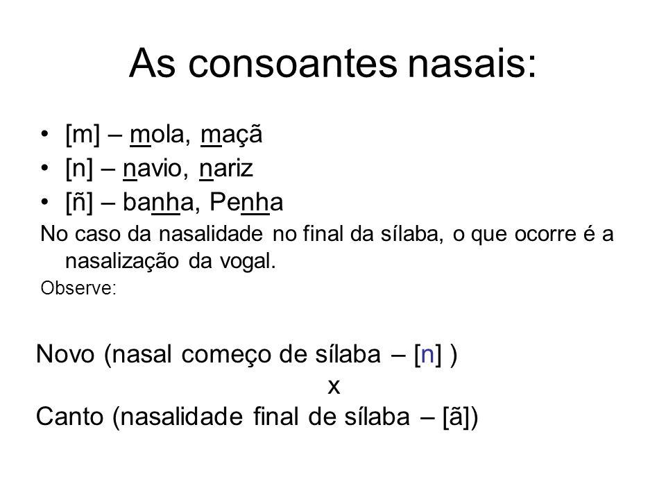 As consoantes nasais: [m] – mola, maçã [n] – navio, nariz [ñ] – banha, Penha No caso da nasalidade no final da sílaba, o que ocorre é a nasalização da