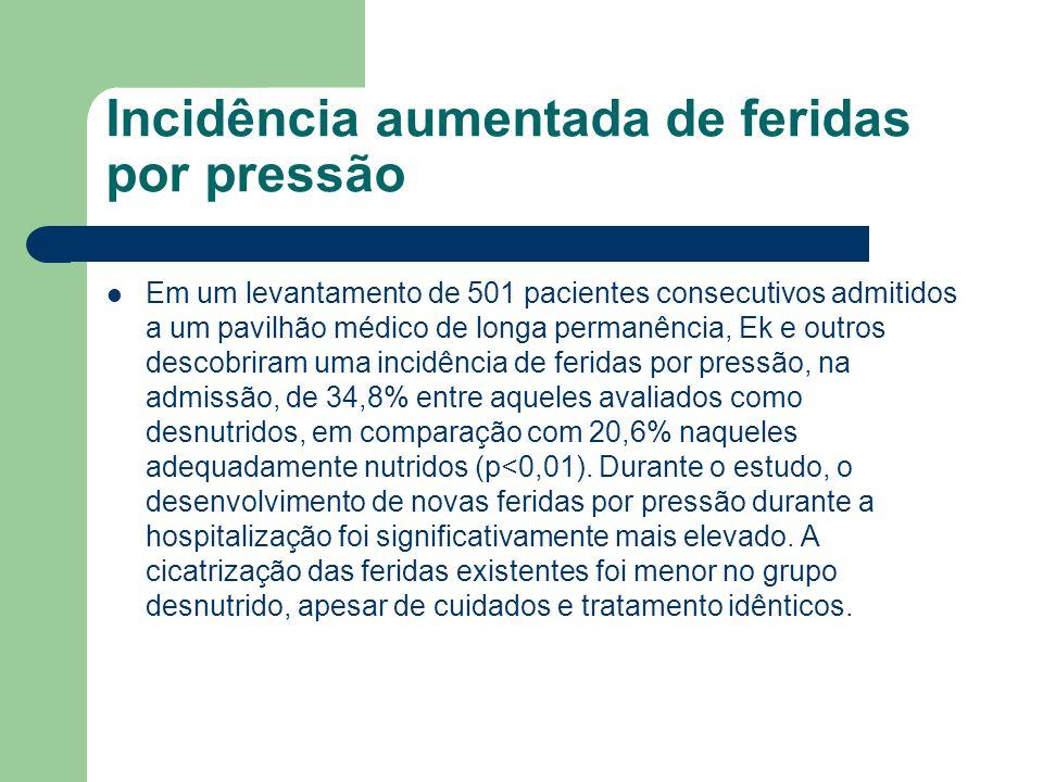 Incidência aumentada de feridas por pressão Em um levantamento de 501 pacientes consecutivos admitidos a um pavilhão médico de longa permanência, Ek e