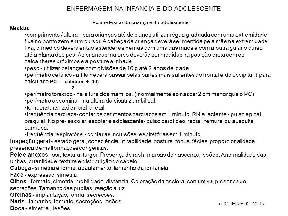 ANEXO II CALENDÁRIO DE VACINAÇÃO DO ADOLESCENTE (1) (1) Adolescente que não tiver comprovação de vacinação anterior, seguir este esquema.