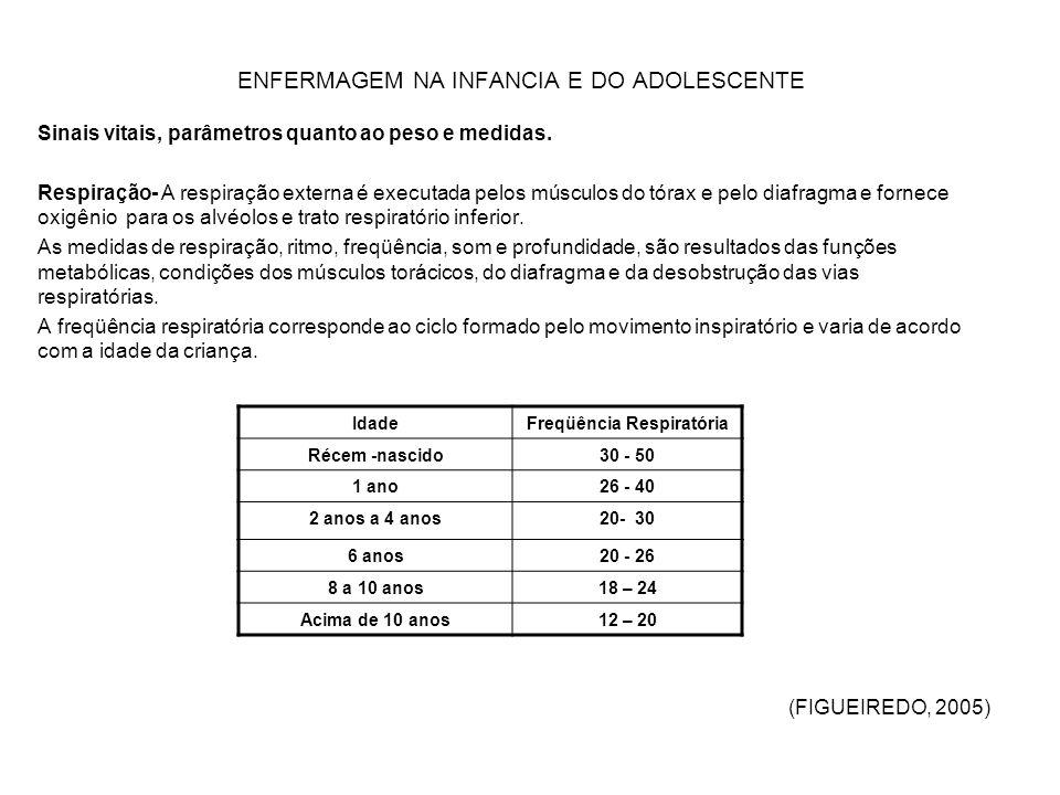 ENFERMAGEM NA INFANCIA E DO ADOLESCENTE Sinais vitais, parâmetros quanto ao peso e medidas.