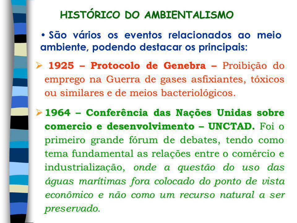 HISTÓRICO DO AMBIENTALISMO São vários os eventos relacionados ao meio ambiente, podendo destacar os principais: 1925 – Protocolo de Genebra – Proibiçã