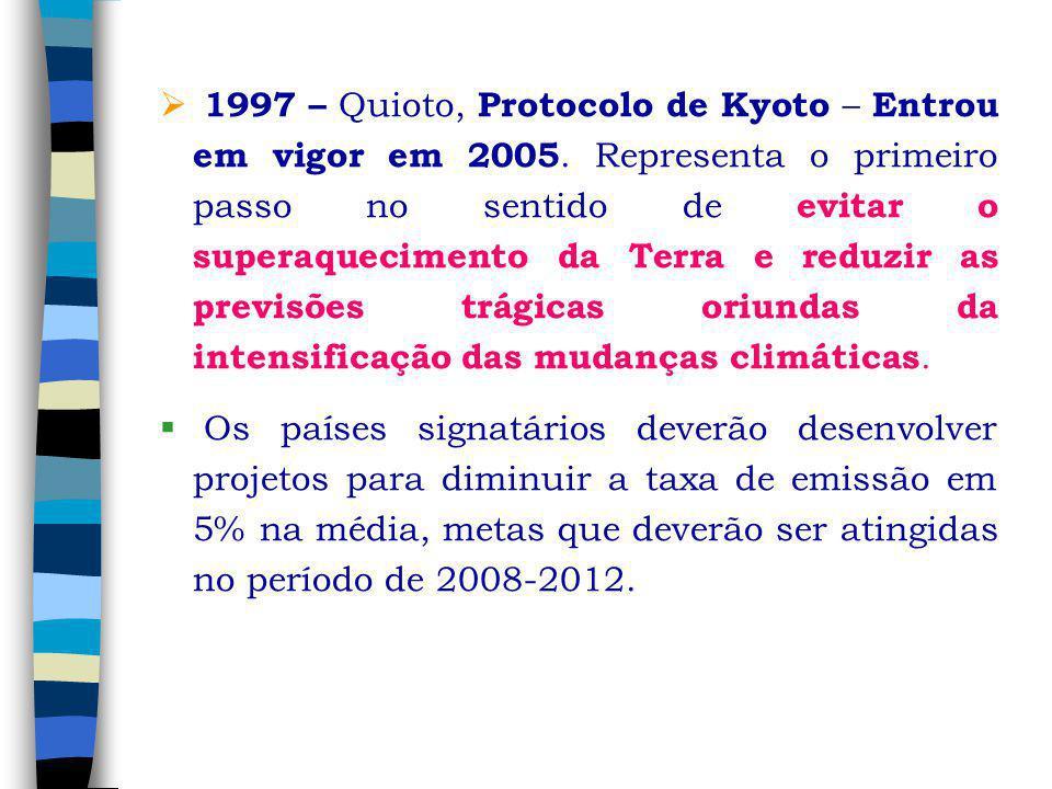 1997 – Quioto, Protocolo de Kyoto – Entrou em vigor em 2005. Representa o primeiro passo no sentido de evitar o superaquecimento da Terra e reduzir as