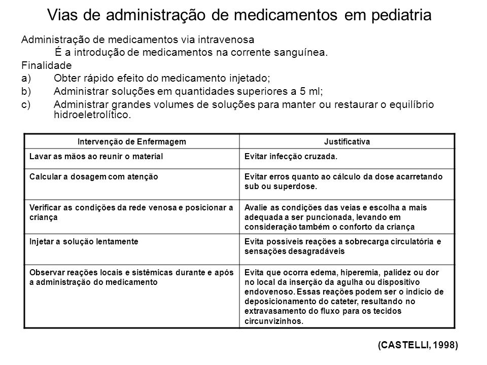 Vias de administração de medicamentos em pediatria Administração de medicamentos via intramuscular Consiste na administração de uma solução medicamentosa no interior do músculo.