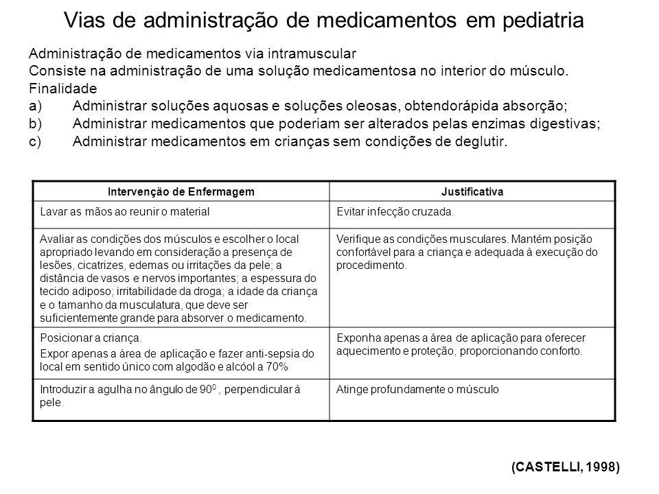 Vias de administração de medicamentos em pediatria Administração de medicamentos via intramuscular Consiste na administração de uma solução medicament