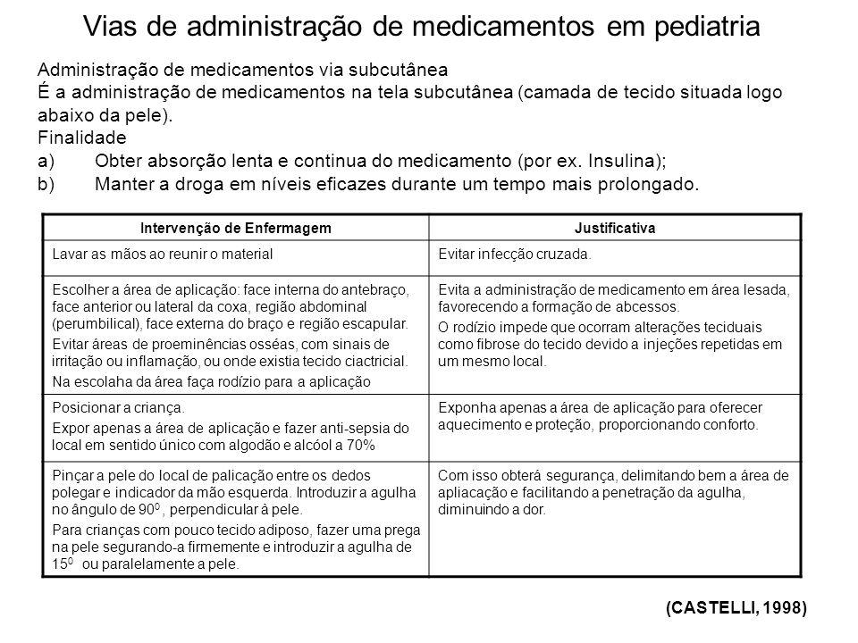 Vias de administração de medicamentos em pediatria Administração de medicamentos via intradérmica É a administração de pequena quantidade de medicamentos na camada dérmica da pele.