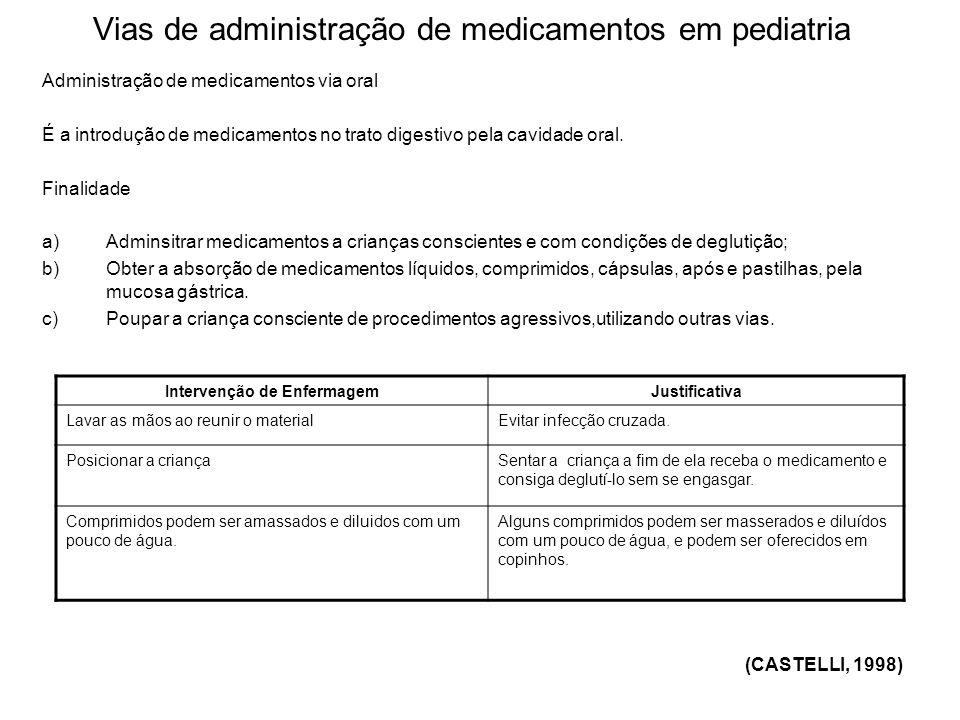Vias de administração de medicamentos em pediatria Administração de medicamentos via oral É a introdução de medicamentos no trato digestivo pela cavid