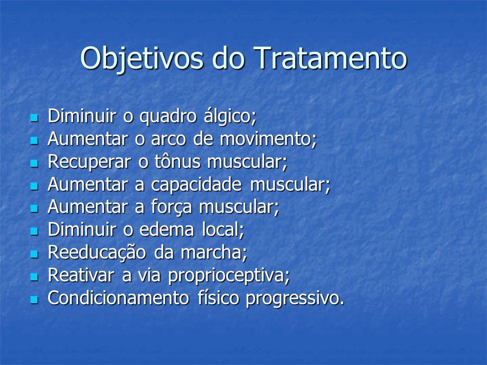 Objetivos do Tratamento Diminuir o quadro álgico; Diminuir o quadro álgico; Aumentar o arco de movimento; Aumentar o arco de movimento; Recuperar o tô