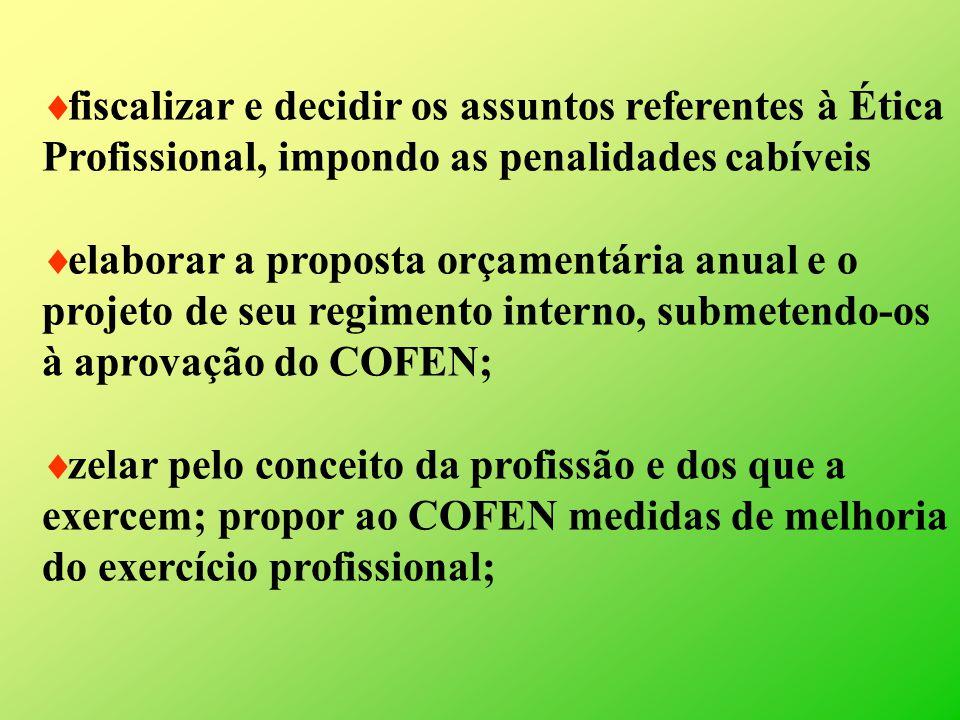 fiscalizar e decidir os assuntos referentes à Ética Profissional, impondo as penalidades cabíveis elaborar a proposta orçamentária anual e o projeto d