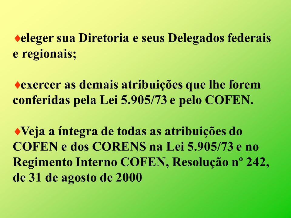 eleger sua Diretoria e seus Delegados federais e regionais; exercer as demais atribuições que lhe forem conferidas pela Lei 5.905/73 e pelo COFEN. Vej