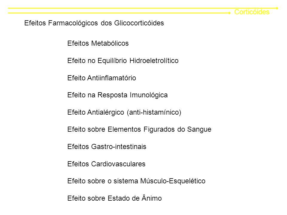 Corticóides Efeitos Farmacológicos dos Glicocorticóides Efeitos Metabólicos Efeito no Equilíbrio Hidroeletrolítico Efeito Antiinflamatório Efeito na Resposta Imunológica Efeito Antialérgico (anti-histamínico) Efeito sobre Elementos Figurados do Sangue Efeitos Gastro-intestinais Efeitos Cardiovasculares Efeito sobre o sistema Músculo-Esquelético Efeito sobre Estado de Ânimo