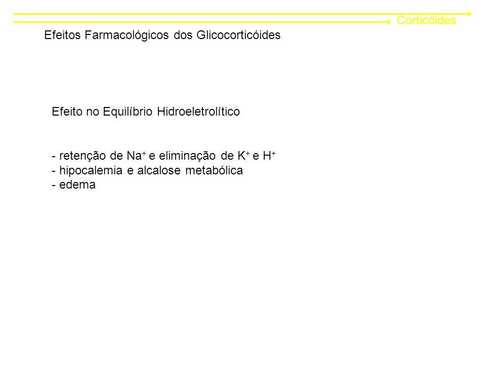 Corticóides Efeitos Farmacológicos dos Glicocorticóides Efeito no Equilíbrio Hidroeletrolítico - retenção de Na + e eliminação de K + e H + - hipocalemia e alcalose metabólica - edema