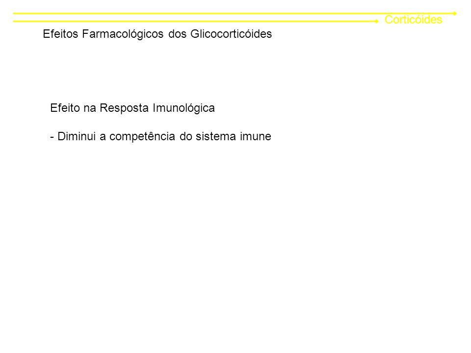 Corticóides Efeitos Farmacológicos dos Glicocorticóides Efeito na Resposta Imunológica - Diminui a competência do sistema imune