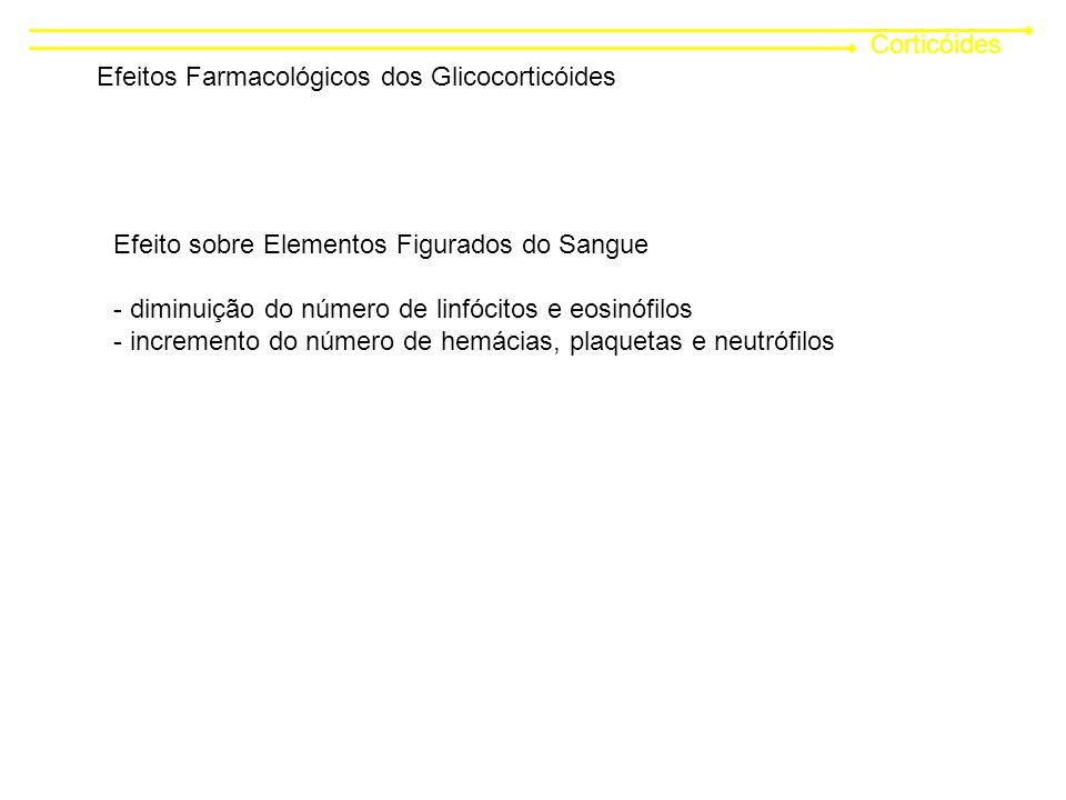 Corticóides Efeitos Farmacológicos dos Glicocorticóides Efeito sobre Elementos Figurados do Sangue - diminuição do número de linfócitos e eosinófilos - incremento do número de hemácias, plaquetas e neutrófilos