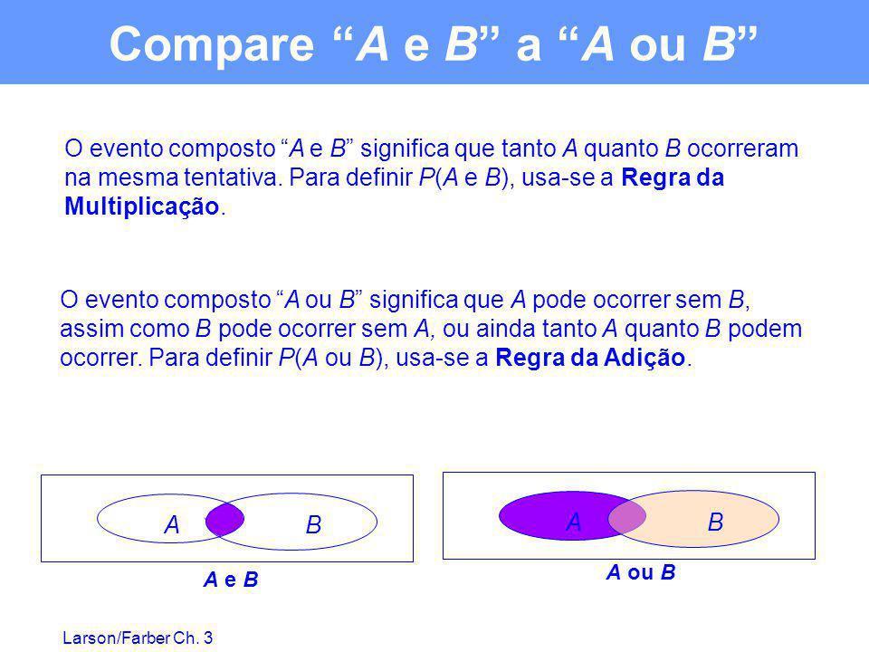 Larson/Farber Ch. 3 Compare A e B a A ou B O evento composto A e B significa que tanto A quanto B ocorreram na mesma tentativa. Para definir P(A e B),