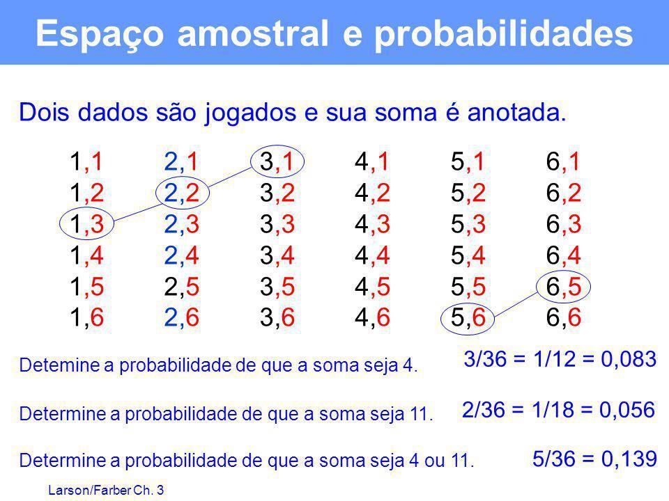Larson/Farber Ch. 3 1,1 1,2 1,3 1,4 1,5 1,6 2,1 2,2 2,3 2,4 2,5 2,6 3,1 3,2 3,3 3,4 3,5 3,6 4,1 4,2 4,3 4,4 4,5 4,6 5,1 5,2 5,3 5,4 5,5 5,6 6,1 6,2 6,
