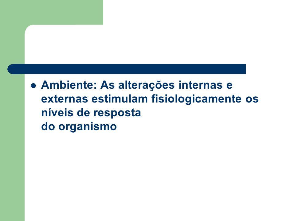 Ambiente: As alterações internas e externas estimulam fisiologicamente os níveis de resposta do organismo