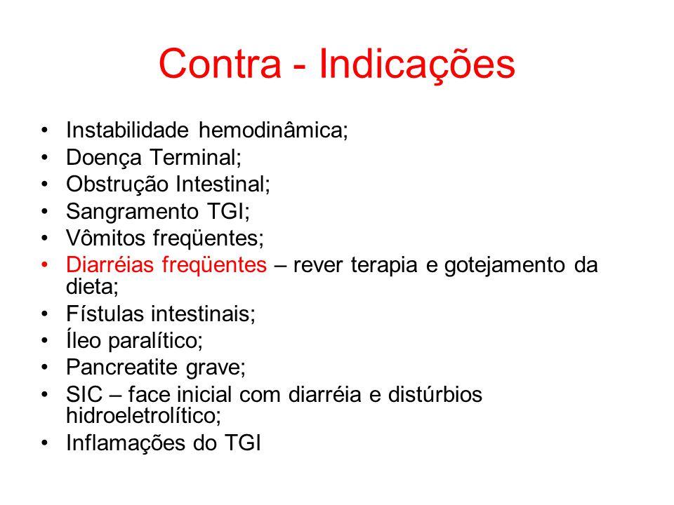 Contra - Indicações Instabilidade hemodinâmica; Doença Terminal; Obstrução Intestinal; Sangramento TGI; Vômitos freqüentes; Diarréias freqüentes – rev