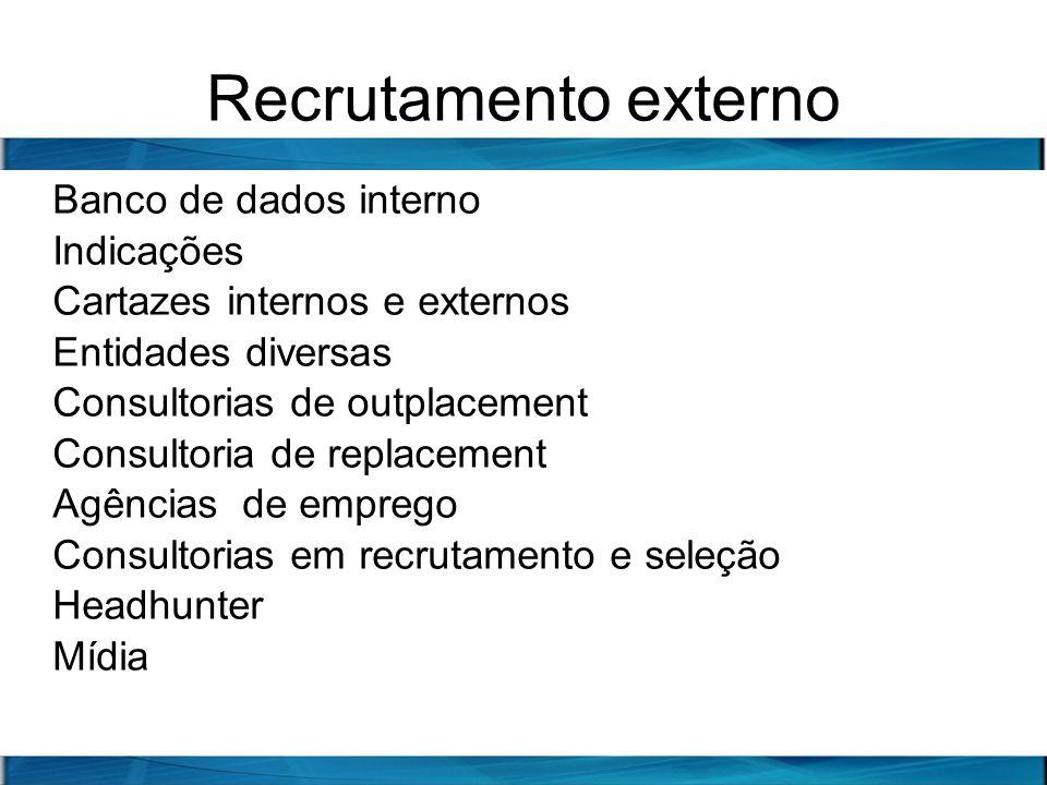 Recrutamento externo Banco de dados interno Indicações Cartazes internos e externos Entidades diversas Consultorias de outplacement Consultoria de rep