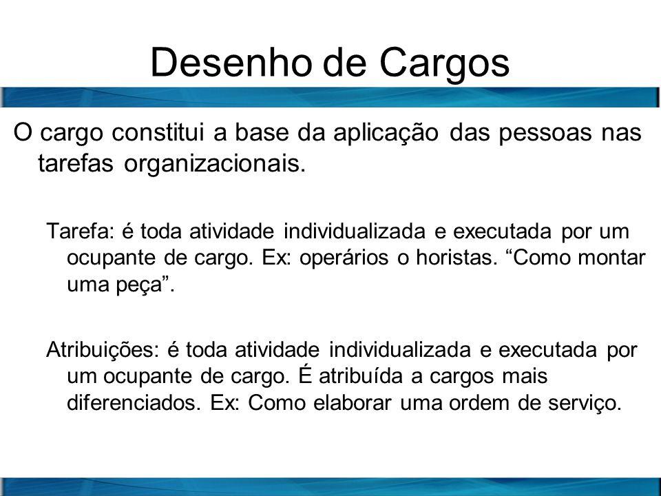 Desenho de Cargos O cargo constitui a base da aplicação das pessoas nas tarefas organizacionais. Tarefa: é toda atividade individualizada e executada