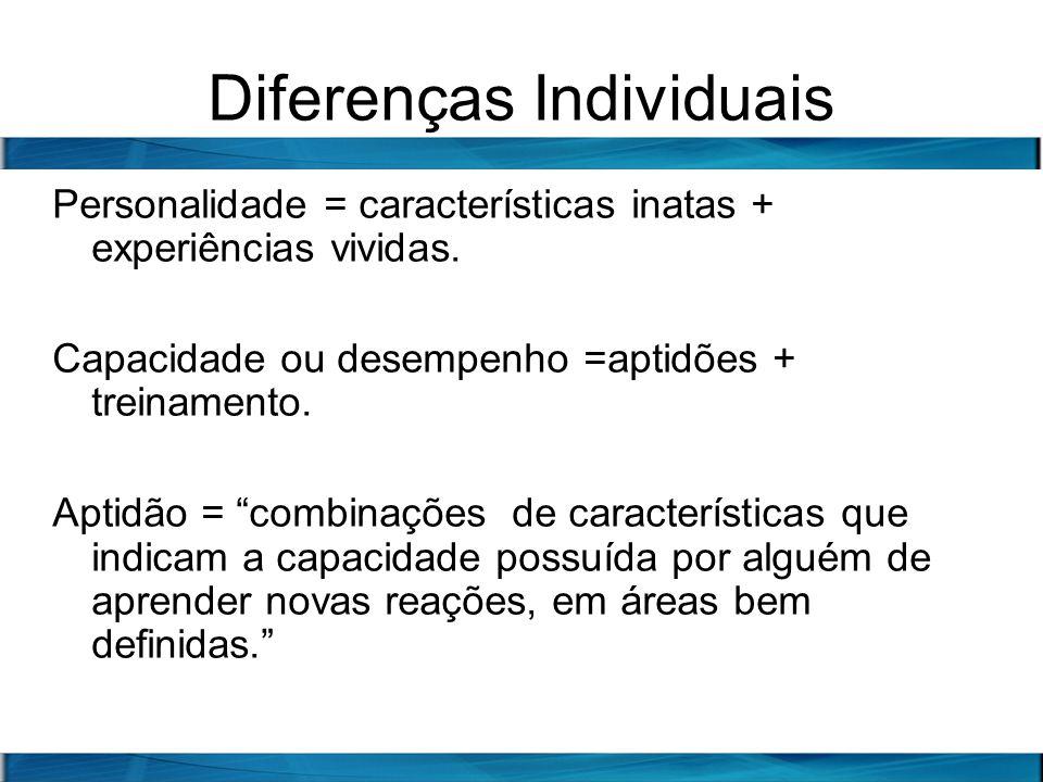 Diferenças Individuais Personalidade = características inatas + experiências vividas. Capacidade ou desempenho =aptidões + treinamento. Aptidão = comb