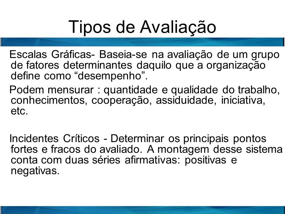 Tipos de Avaliação Escalas Gráficas- Baseia-se na avaliação de um grupo de fatores determinantes daquilo que a organização define como desempenho. Pod