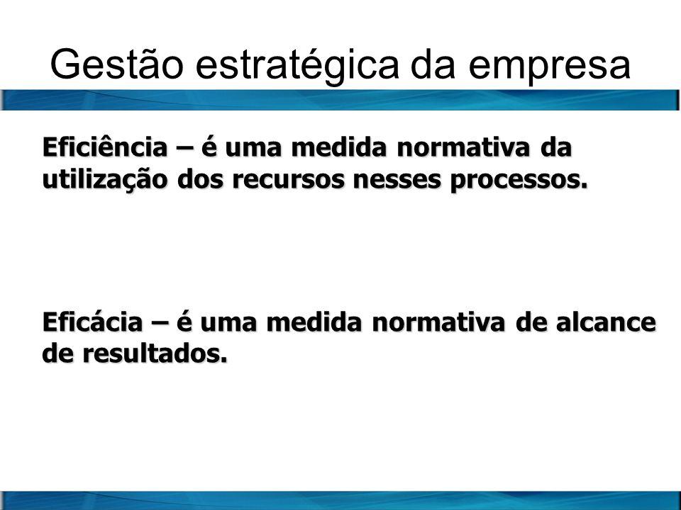 Gestão estratégica da empresa Eficiência – é uma medida normativa da utilização dos recursos nesses processos. Eficácia – é uma medida normativa de al