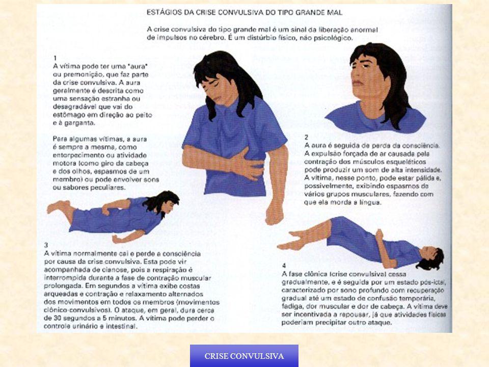 Ajude a vítima a deitar no chão; afaste os objetos da vítima; coloque apoio macio sob a cabeça.