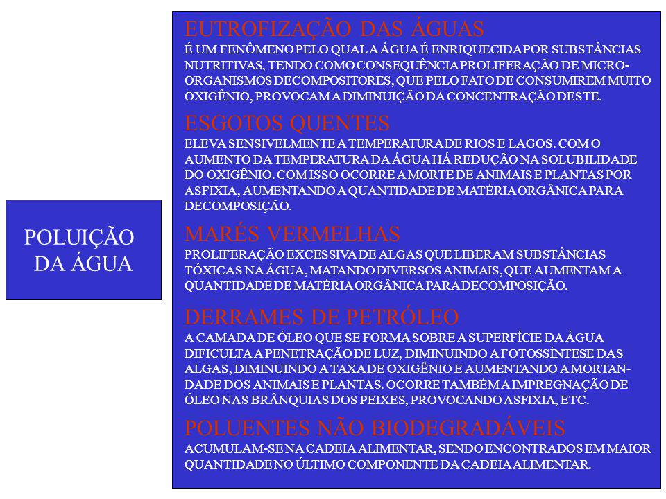 POLUIÇÃO DA ÁGUA EUTROFIZAÇÃO DAS ÁGUAS É UM FENÔMENO PELO QUAL A ÁGUA É ENRIQUECIDA POR SUBSTÂNCIAS NUTRITIVAS, TENDO COMO CONSEQUÊNCIA PROLIFERAÇÃO DE MICRO- ORGANISMOS DECOMPOSITORES, QUE PELO FATO DE CONSUMIREM MUITO OXIGÊNIO, PROVOCAM A DIMINUIÇÃO DA CONCENTRAÇÃO DESTE.
