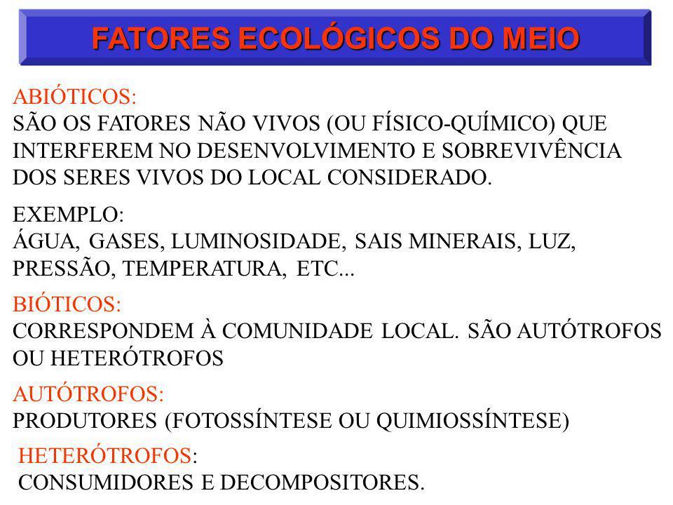 ECOLOGIA: DINÂMICA DE POPULAÇÕES FATORES DE ACRÉSCIMO NAS POPULAÇÕES A)TAXA DE NATALIDADE B)TAXA DE IMIGRAÇÃO FATORES DE DECRÉSCIMO NAS POPULAÇÕES A)TAXA DE MORTALIDADE B)TAXA DE EMIGRAÇÃO TRATA DO AUMENTO E DIMINUIÇÃO DO NÚMERO DE INDIVÍDUOS EM UMA POPULAÇÃO NATURAL.