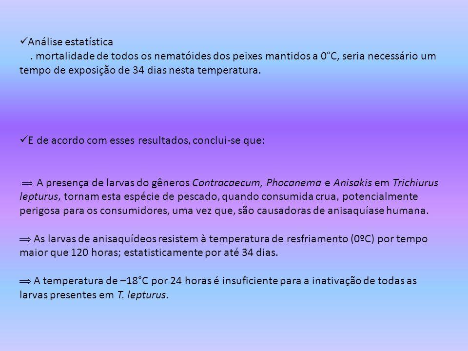 Análise estatística. mortalidade de todos os nematóides dos peixes mantidos a 0°C, seria necessário um tempo de exposição de 34 dias nesta temperatura