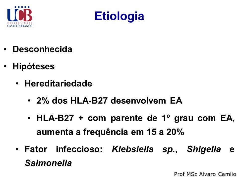 Etiologia Prof MSc Alvaro Camilo Desconhecida Hipóteses Hereditariedade 2% dos HLA-B27 desenvolvem EA HLA-B27 + com parente de 1º grau com EA, aumenta a frequência em 15 a 20% Fator infeccioso: Klebsiella sp., Shigella e Salmonella