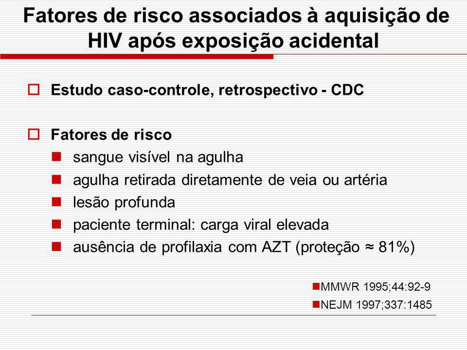 Fatores de risco associados à aquisição de HIV após exposição acidental Estudo caso-controle, retrospectivo - CDC Fatores de risco sangue visível na a