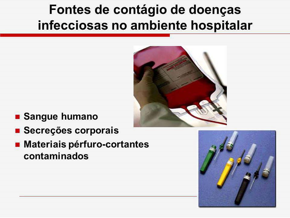 Exames laboratoriais após exposição a materiais biológicos Sorologias : Paciente – fonte anti-HIV Elisa e Teste rápido HbsAg anti-HVC Sorologias : Acidentado anti-HIV Elisa, anti-HBs Se anti-HBs negativo: HBsAg, anti-HBc anti-HCV