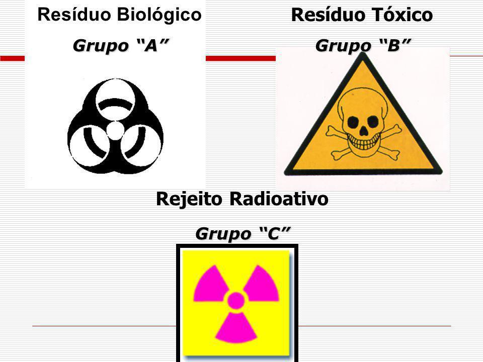 Resíduo Biológico Grupo A Resíduo Tóxico Grupo B Rejeito Radioativo Grupo C