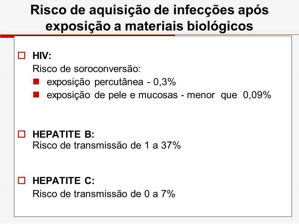 Risco de aquisição de infecções após exposição a materiais biológicos HIV: Risco de soroconversão: exposição percutânea - 0,3% exposição de pele e muc