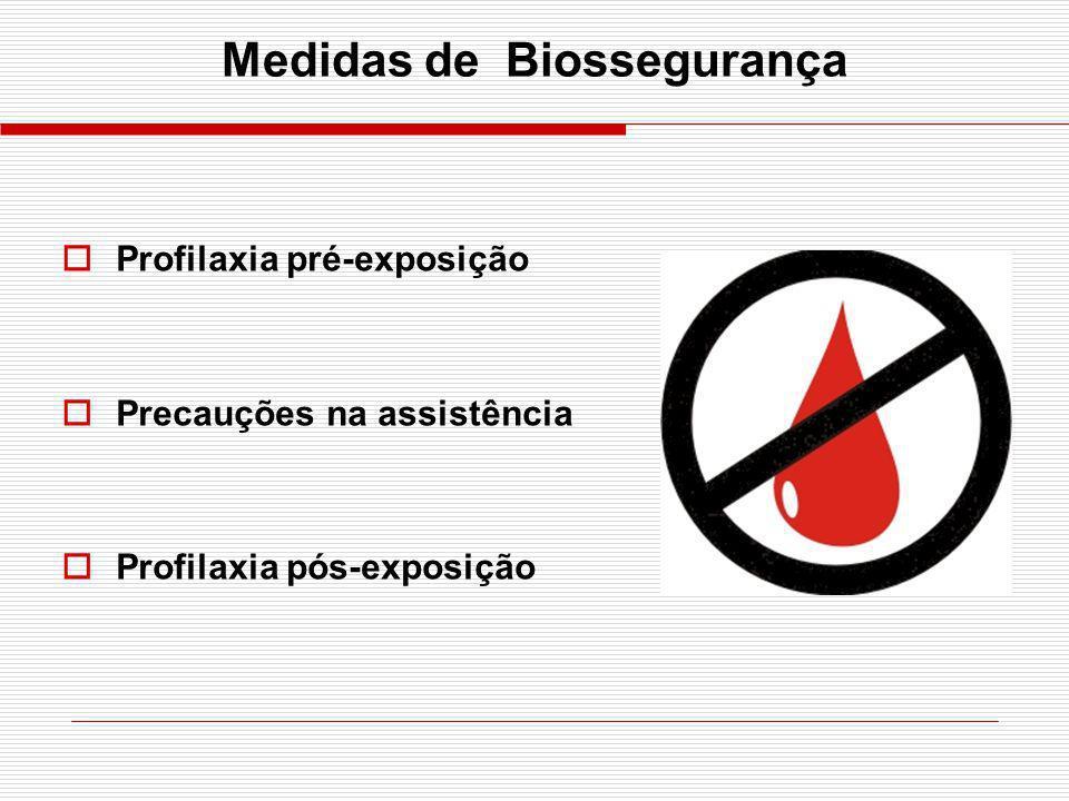 Distribuição dos materiais biológicos relacionados ao tipo de exposição
