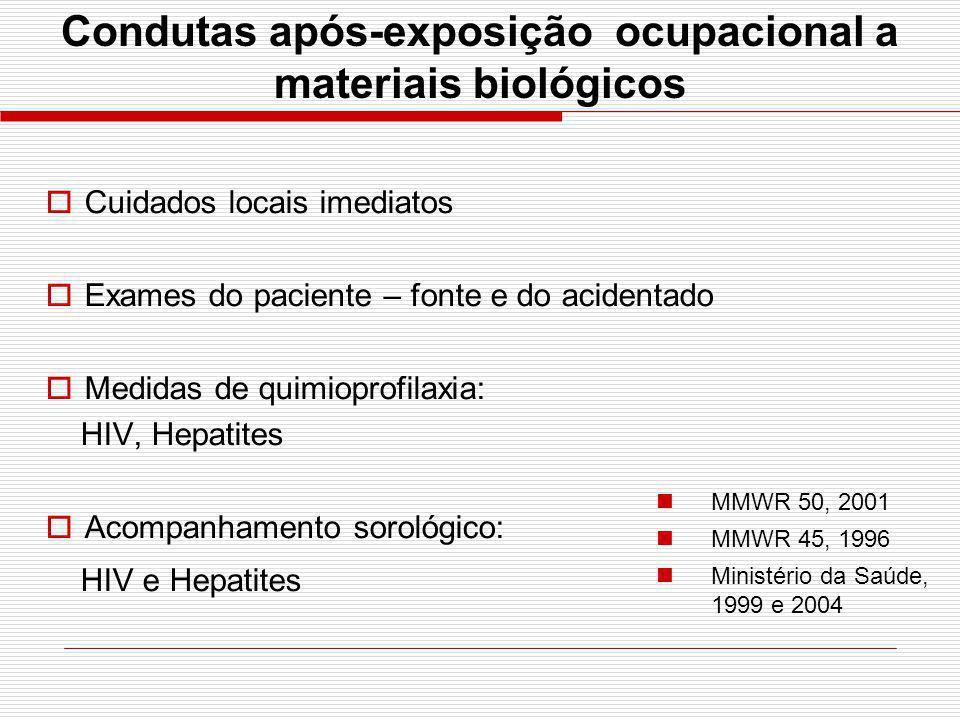 Condutas após-exposição ocupacional a materiais biológicos Cuidados locais imediatos Exames do paciente – fonte e do acidentado Medidas de quimioprofi