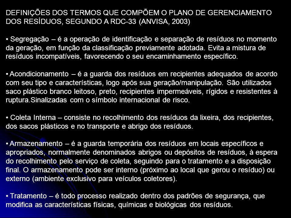 DEFINIÇÕES DOS TERMOS QUE COMPÕEM O PLANO DE GERENCIAMENTO DOS RESÍDUOS, SEGUNDO A RDC-33 (ANVISA, 2003) Segregação – é a operação de identificação e