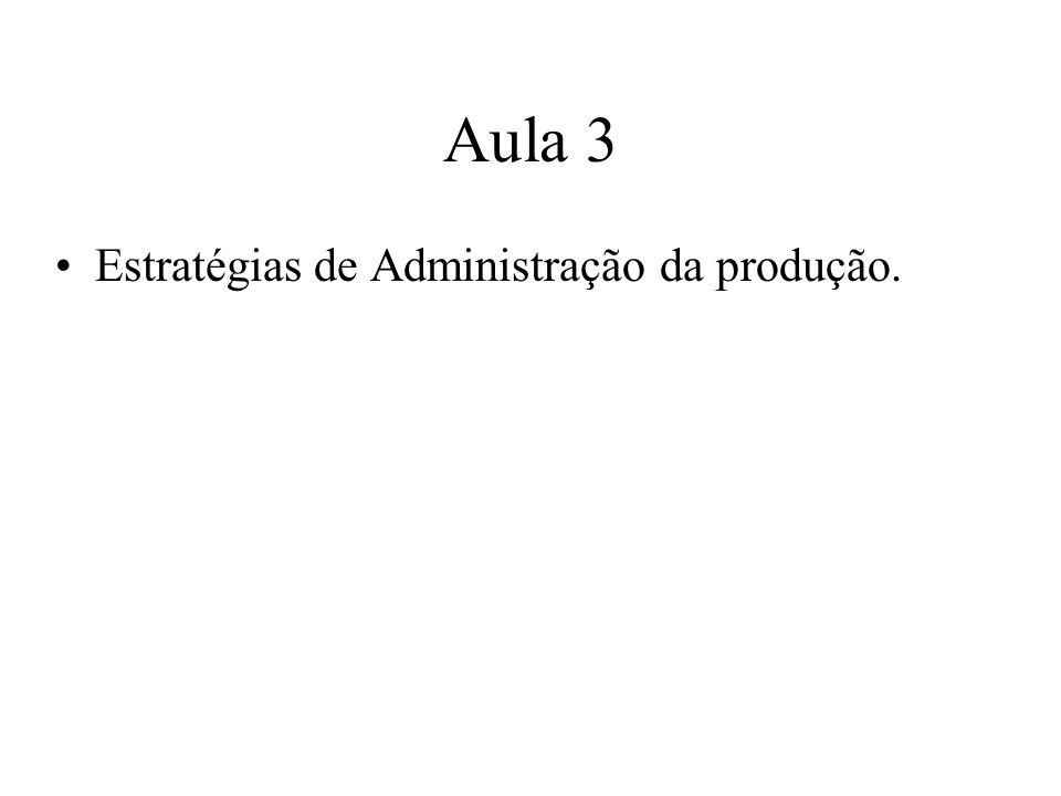 Aula 3 Estratégias de Administração da produção.
