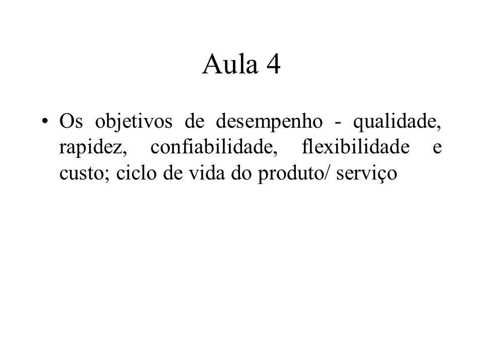 Aula 4 Os objetivos de desempenho - qualidade, rapidez, confiabilidade, flexibilidade e custo; ciclo de vida do produto/ serviço