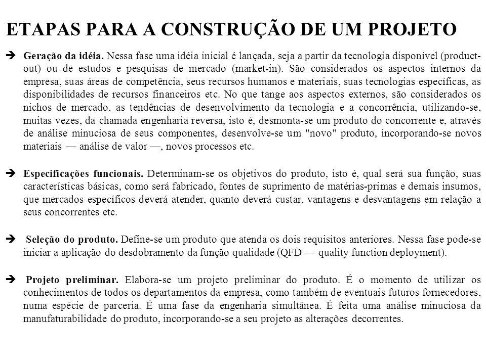 ETAPAS PARA A CONSTRUÇÃO DE UM PROJETO èGeração da idéia.