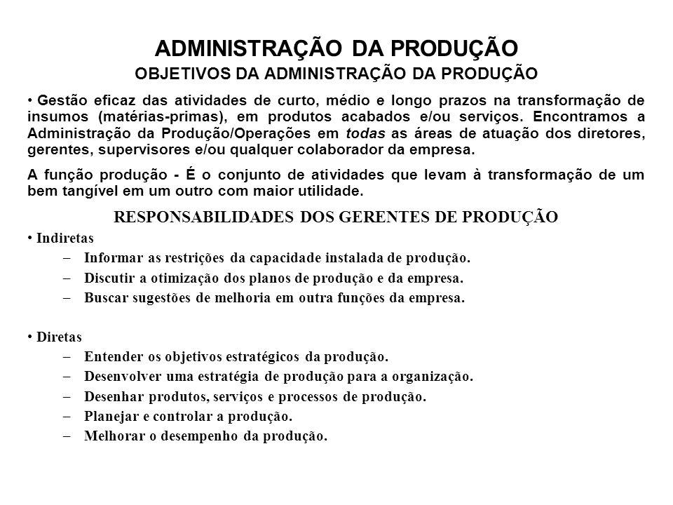 CICLO DE VIDA DO PRODUTO IntroduçãoCrescimentoMaturaçãoDeclínio VendasVendas Tempo Alfred Sloan Jr.