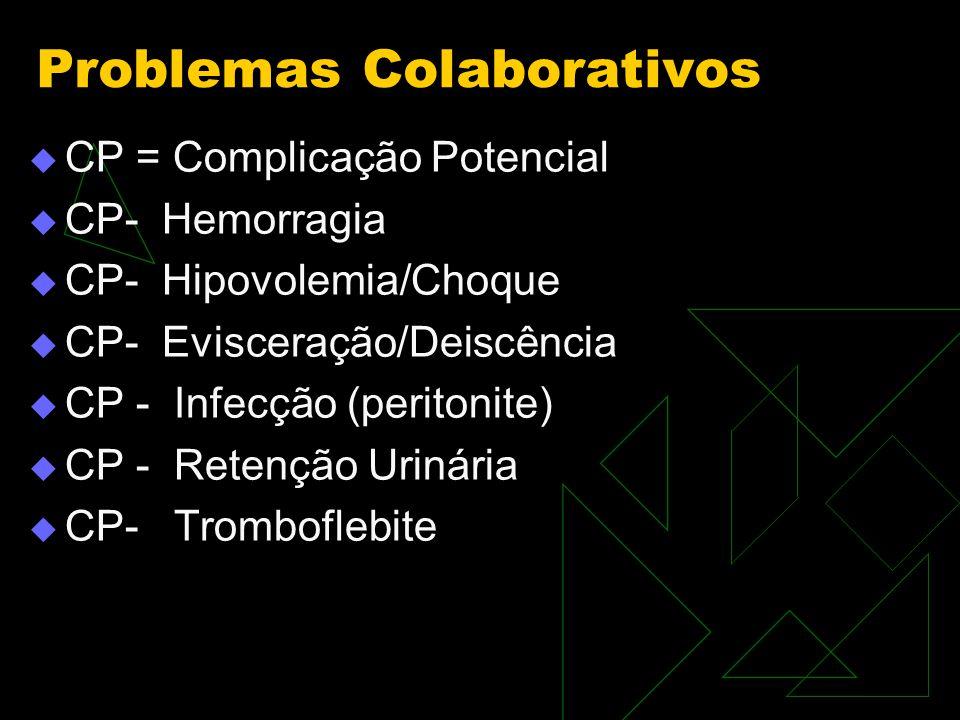Problemas Colaborativos CP = Complicação Potencial CP- Hemorragia CP- Hipovolemia/Choque CP- Evisceração/Deiscência CP - Infecção (peritonite) CP - Retenção Urinária CP- Tromboflebite