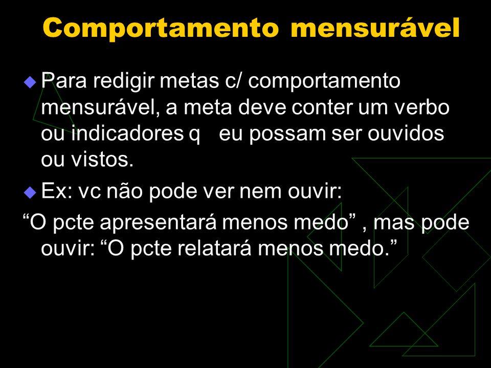 Comportamento mensurável Para redigir metas c/ comportamento mensurável, a meta deve conter um verbo ou indicadores qeu possam ser ouvidos ou vistos.