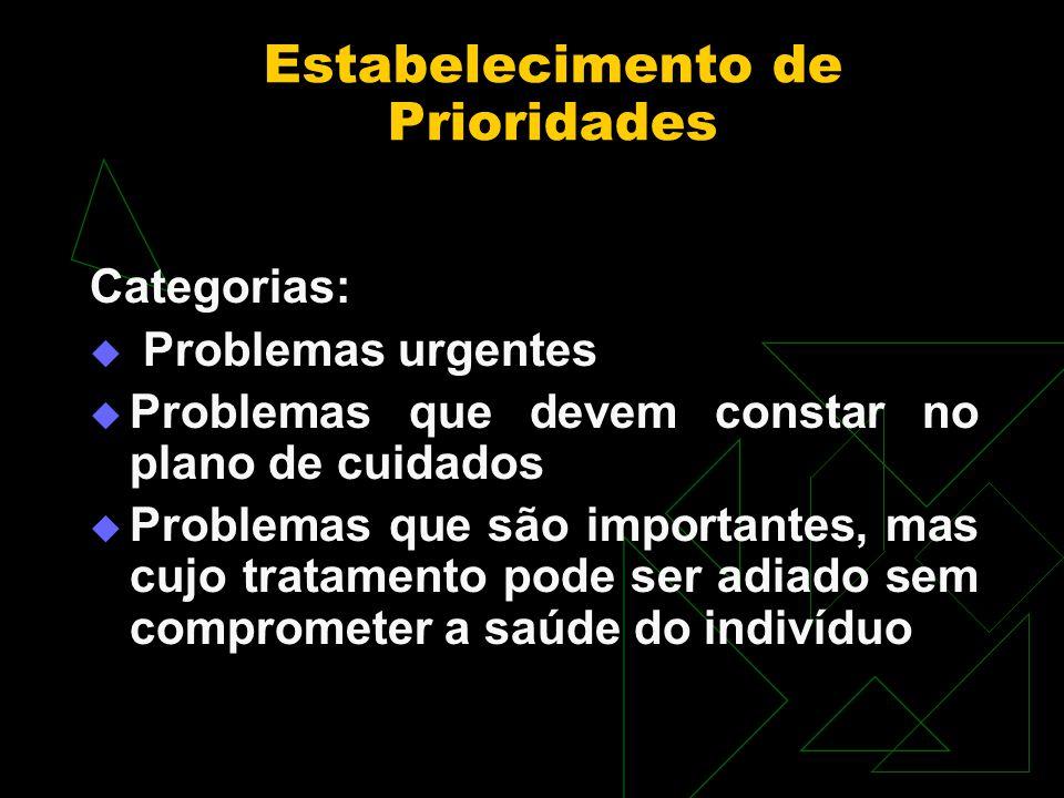 Estabelecimento de Prioridades Categorias: Problemas urgentes Problemas que devem constar no plano de cuidados Problemas que são importantes, mas cujo tratamento pode ser adiado sem comprometer a saúde do indivíduo