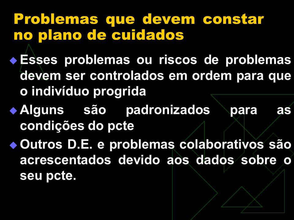 Problemas que devem constar no plano de cuidados Esses problemas ou riscos de problemas devem ser controlados em ordem para que o indivíduo progrida Alguns são padronizados para as condições do pcte Outros D.E.
