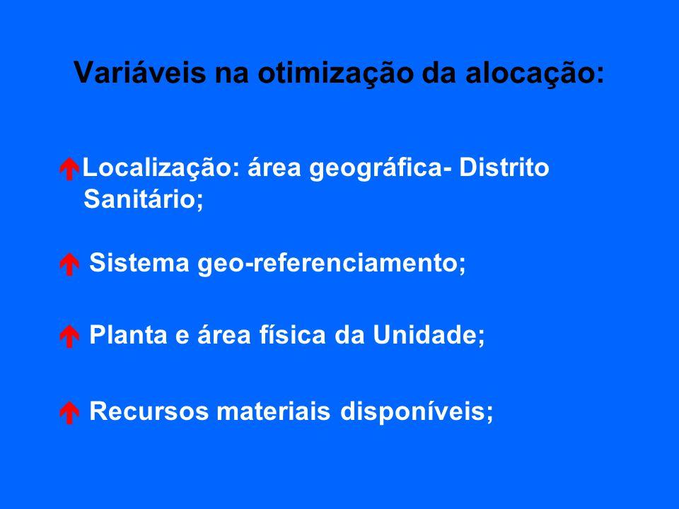 Variáveis na otimização da alocação: Localização: área geográfica- Distrito Sanitário; Sistema geo-referenciamento; Planta e área física da Unidade; R