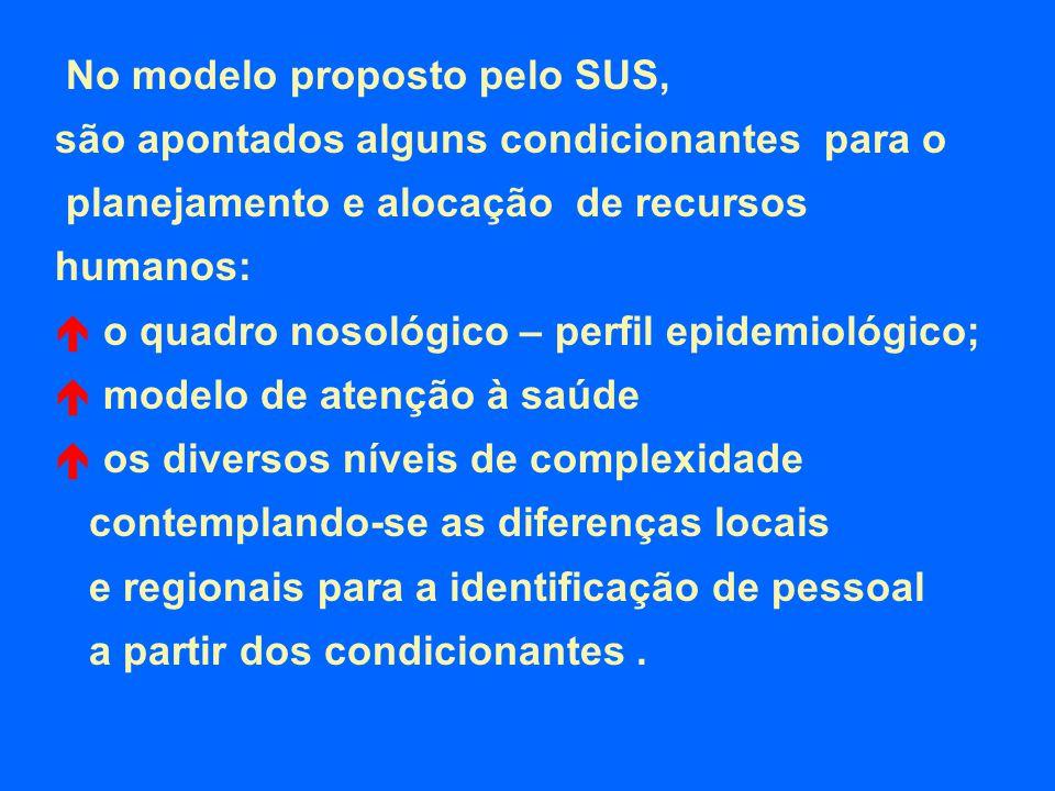 No modelo proposto pelo SUS, são apontados alguns condicionantes para o planejamento e alocação de recursos humanos: o quadro nosológico – perfil epid